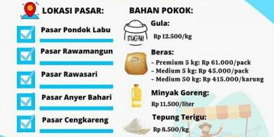 Daftar Operasi Pasar di Jakarta Hari Ini