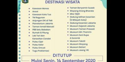 Catat, Gubernur Anies Tutup 27 Destinasi Wisata di Jakarta