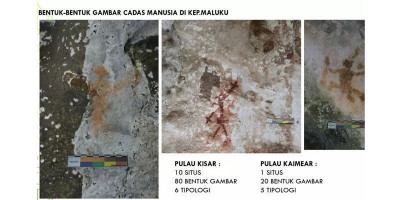 Arkeolog Teliti Sebaran Gambar Cadas di Maluku Barat Daya