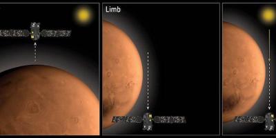 Gas Baru dan Jejak Kehilangan Air di Mars